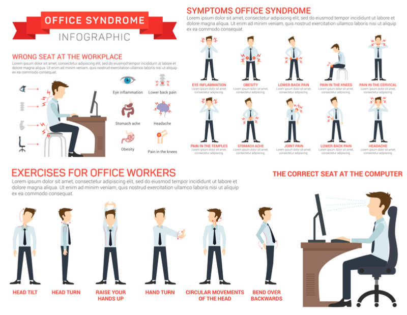 Office Syndrom